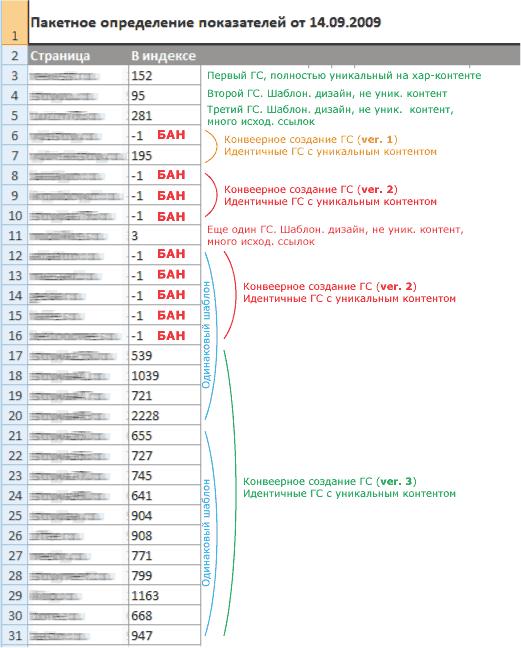 Список тестовых сателитов