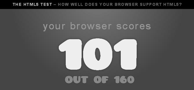 Тест на совместимость с HTML5
